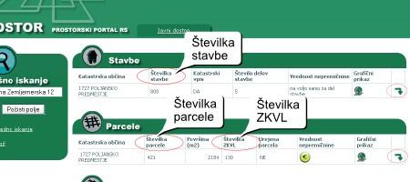 Podatki o Vaši nepremičnini so izpisani v tabeli
